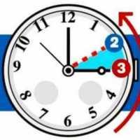 Cambio ora da legale a solare. Lancette indietro di un'ora tra sabato 30 e domenica 31. Cosa cambia...